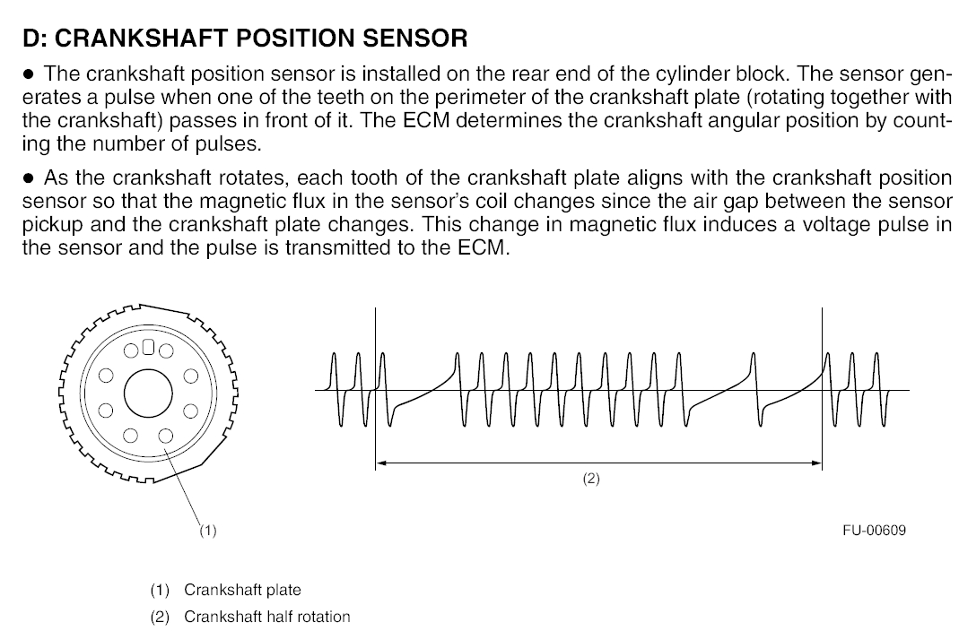 ecu programming and running engine the basilari 306r